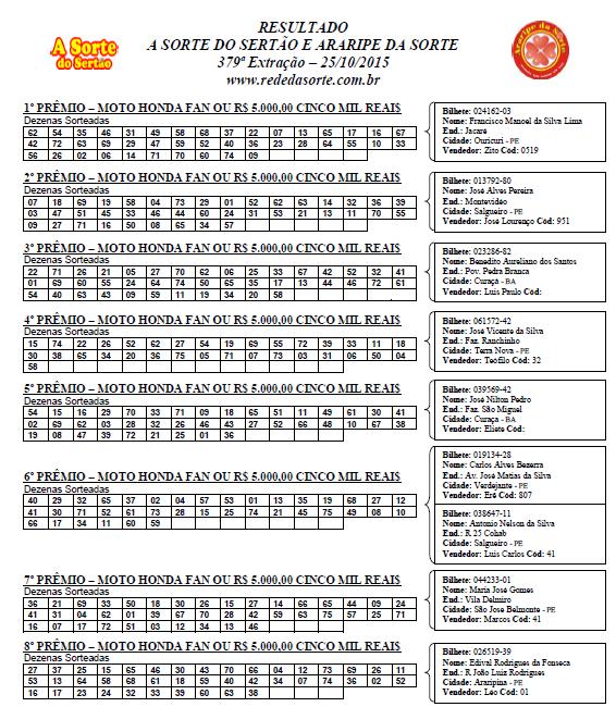 379-RESULTADO 25102015.pdf
